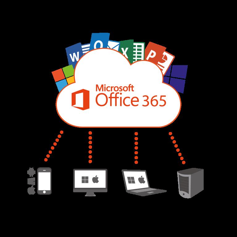 Microsoft Office 365 Limburg migratie partner