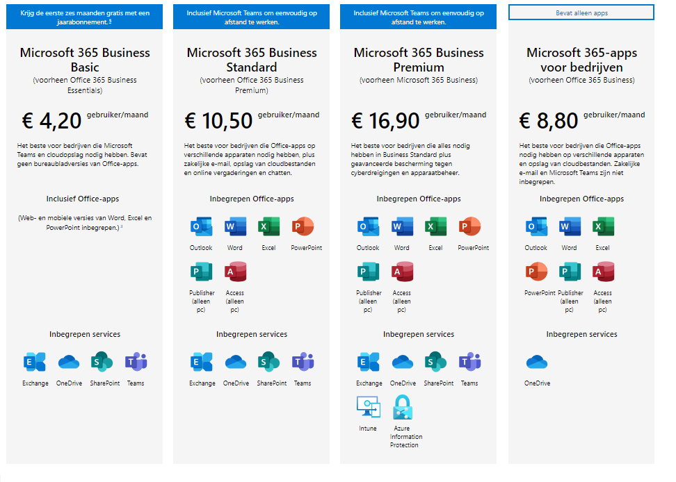 Overzicht Microsoft 365 abonnementen limburg